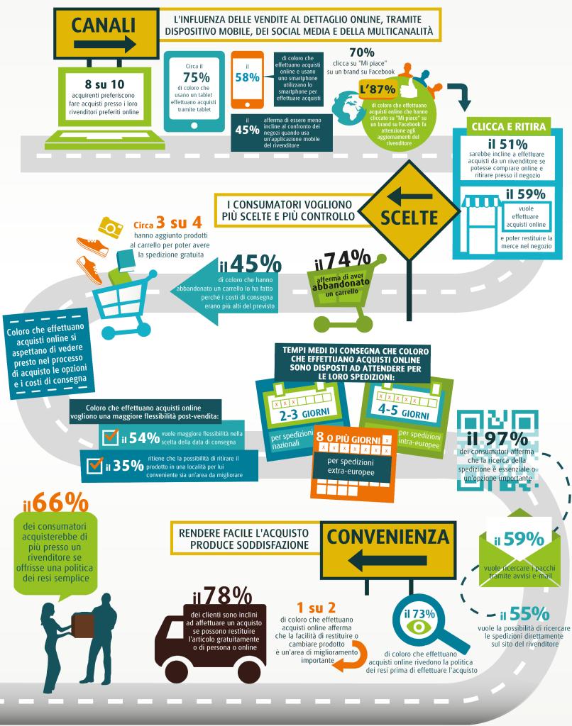 infografica_ecommerce.png__2358x2995_q85_crop_upscale