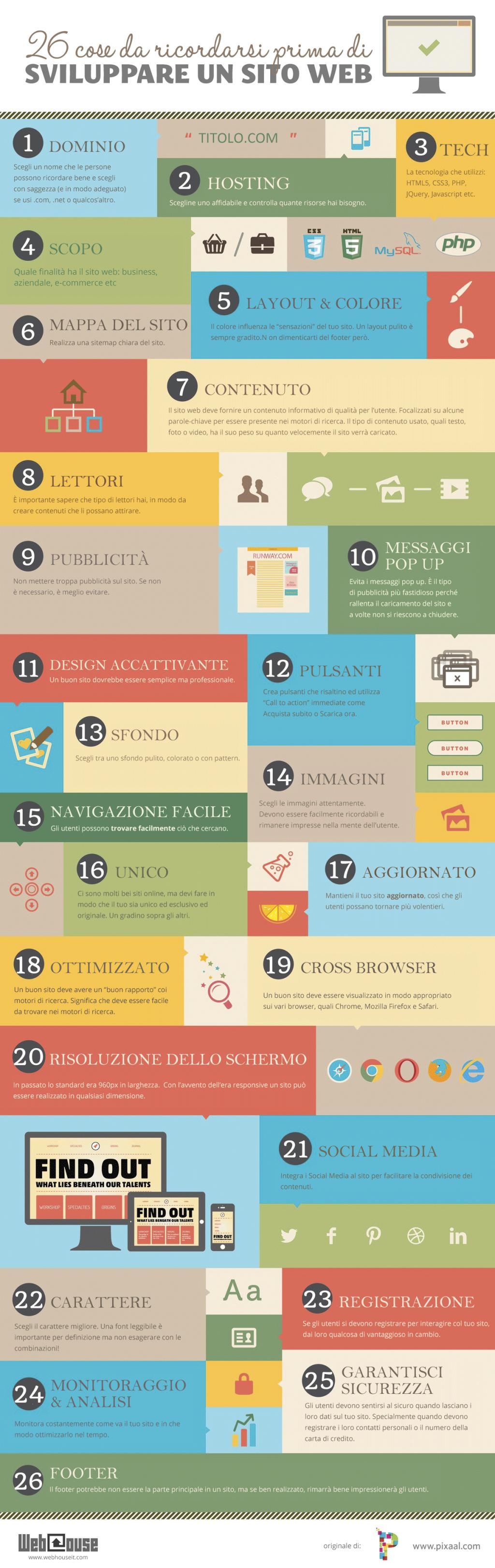 infografica-26-cose-da-fare-sito-web